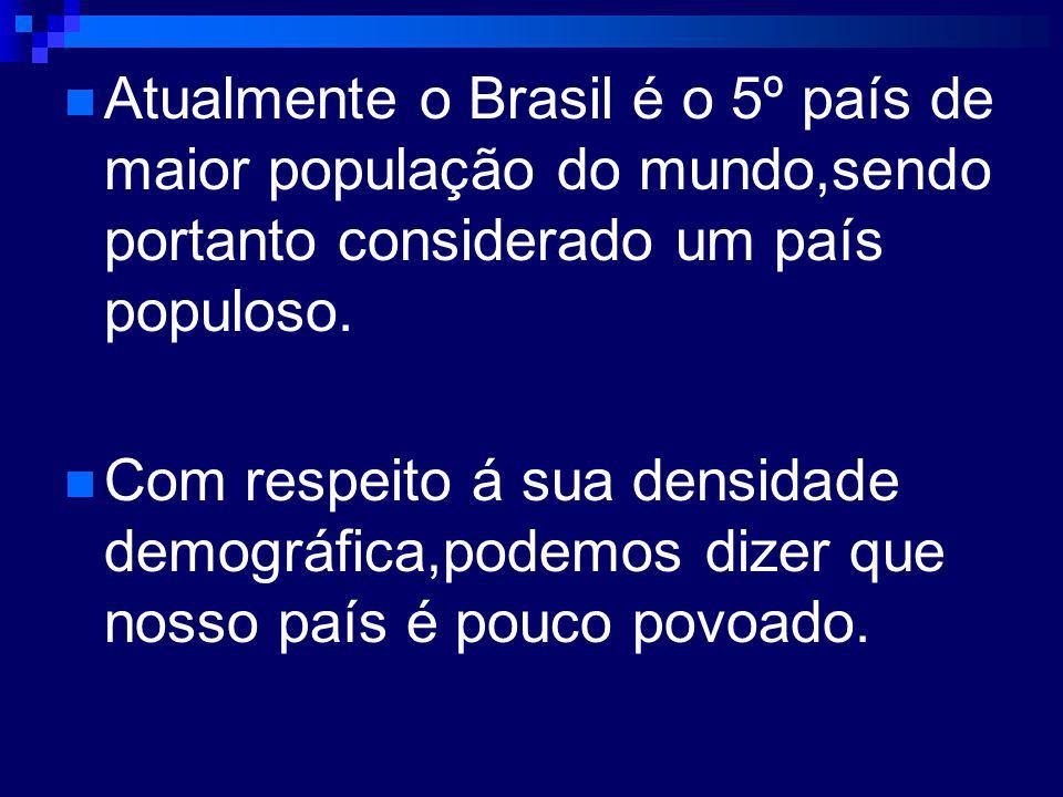 Atualmente o Brasil é o 5º país de maior população do mundo,sendo portanto considerado um país populoso.