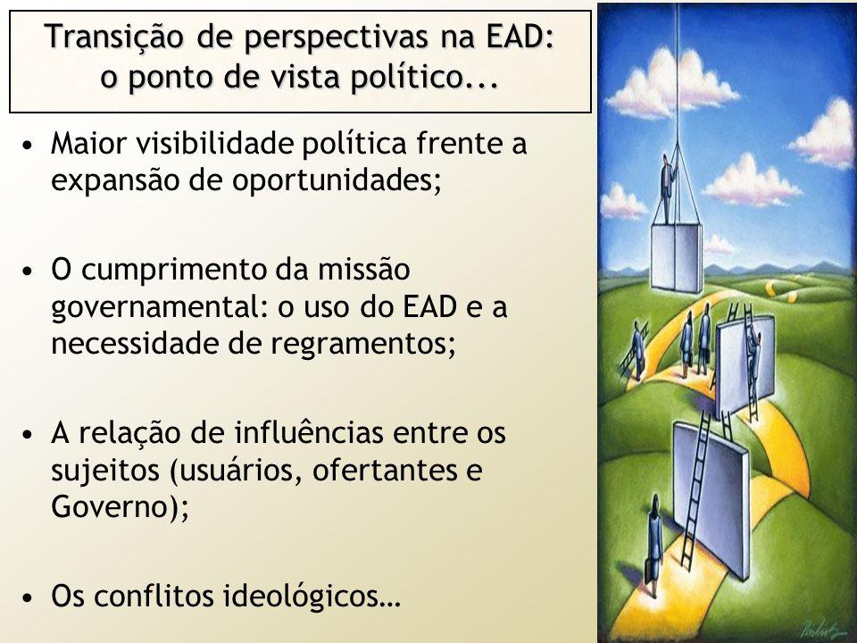 Transição de perspectivas na EAD: o ponto de vista político...