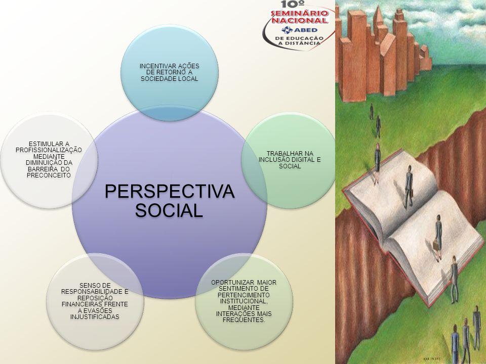 PERSPECTIVA SOCIAL INCENTIVAR AÇÕES DE RETORNO A SOCIEDADE LOCAL