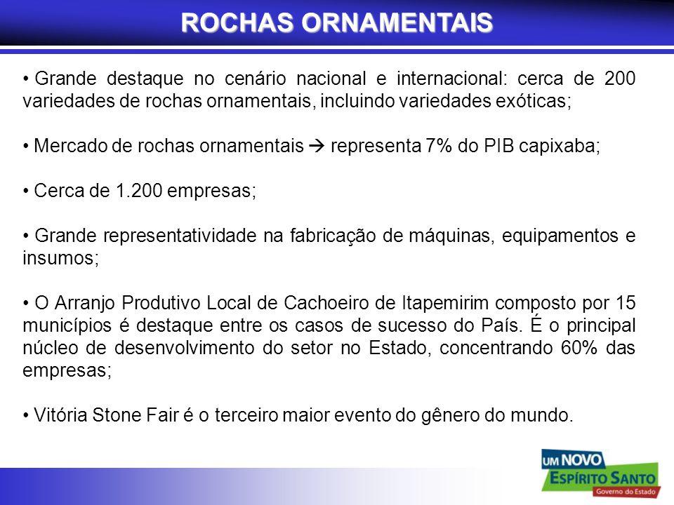 ROCHAS ORNAMENTAIS Grande destaque no cenário nacional e internacional: cerca de 200 variedades de rochas ornamentais, incluindo variedades exóticas;