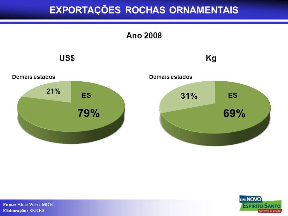 EXPORTAÇÕES ROCHAS ORNAMENTAIS