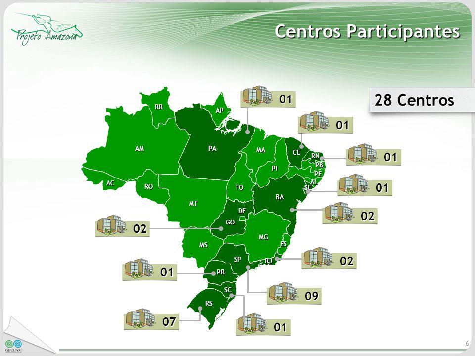 Centros Participantes