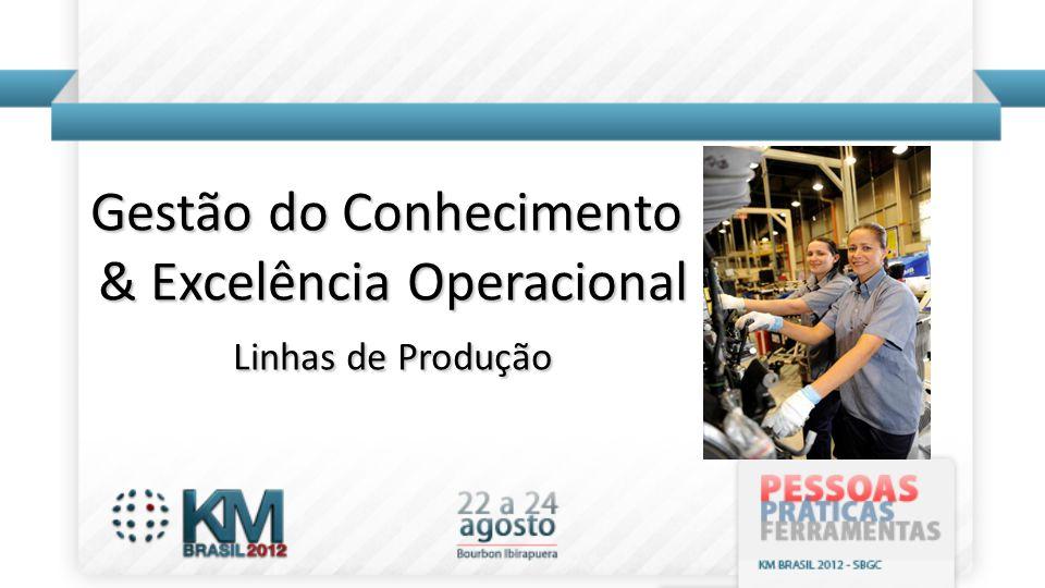 Gestão do Conhecimento & Excelência Operacional Linhas de Produção