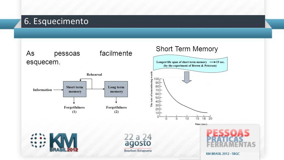 6. Esquecimento Short Term Memory As pessoas facilmente esquecem.