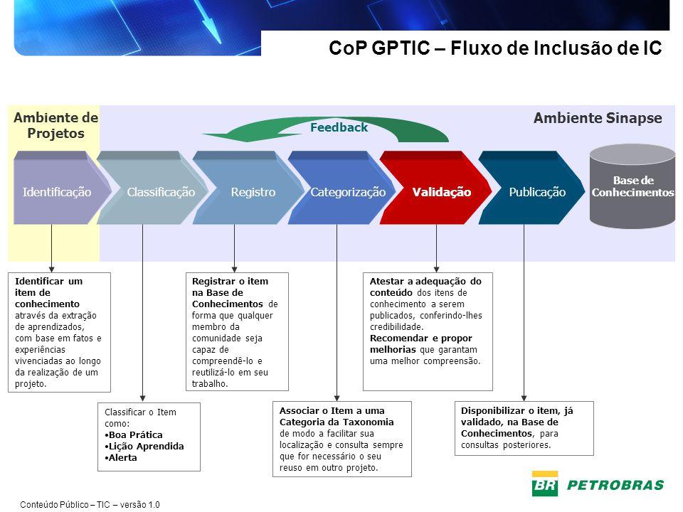 CoP GPTIC – Fluxo de Inclusão de IC