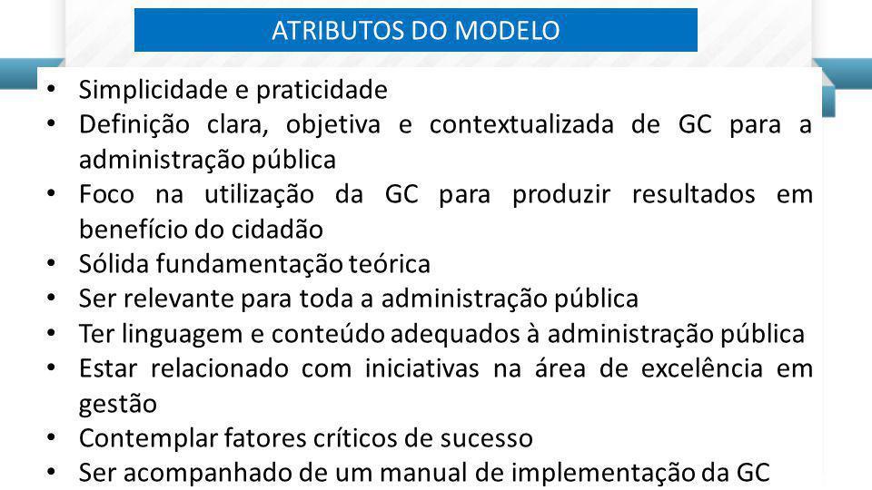 ATRIBUTOS DO MODELO Simplicidade e praticidade. Definição clara, objetiva e contextualizada de GC para a administração pública.