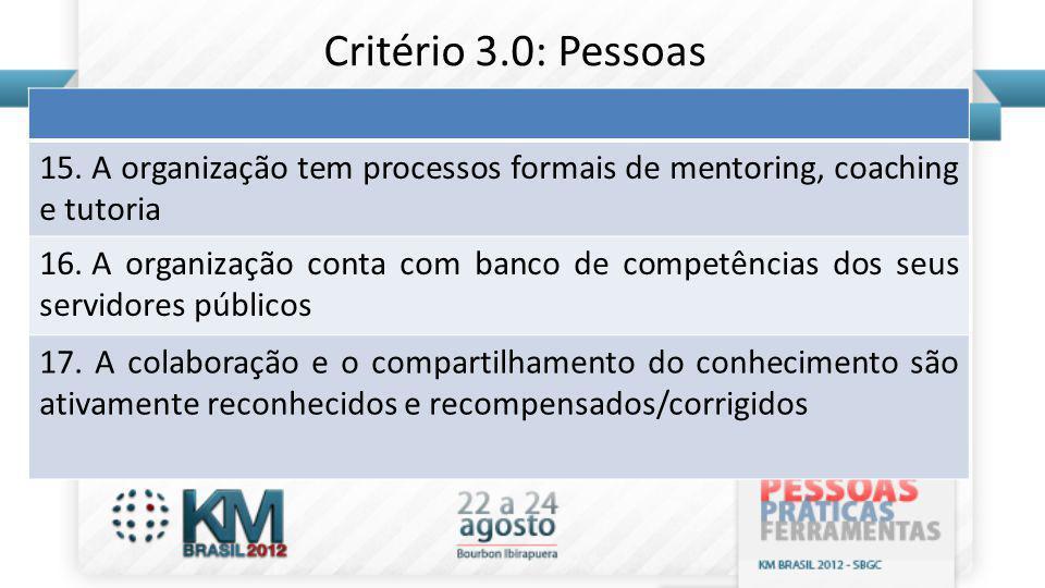 Critério 3.0: Pessoas 15. A organização tem processos formais de mentoring, coaching e tutoria.