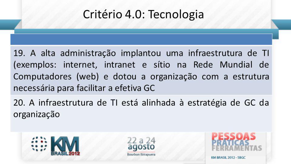 Critério 4.0: Tecnologia