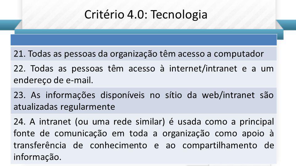 Critério 4.0: Tecnologia 21. Todas as pessoas da organização têm acesso a computador.