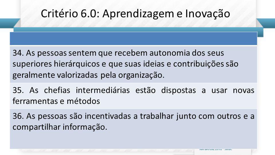 Critério 6.0: Aprendizagem e Inovação