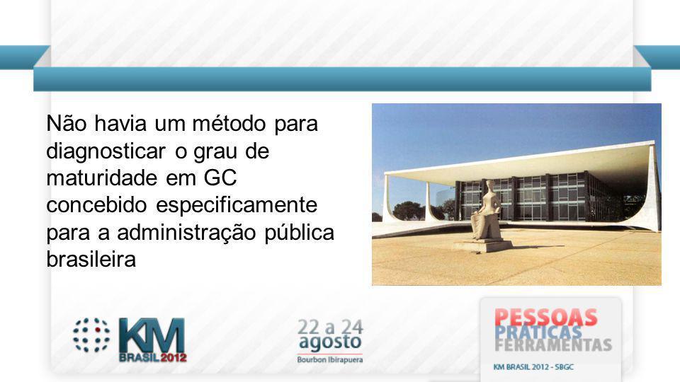 Não havia um método para diagnosticar o grau de maturidade em GC concebido especificamente para a administração pública brasileira