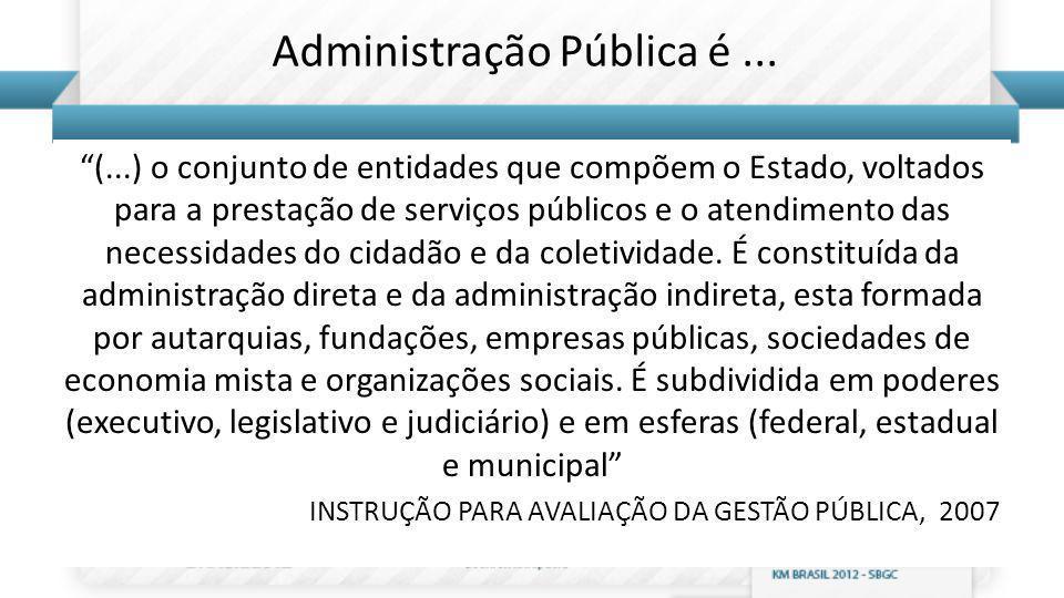 Administração Pública é ...