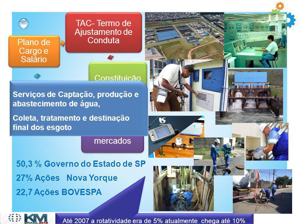 Serviços de Captação, produção e abastecimento de água,