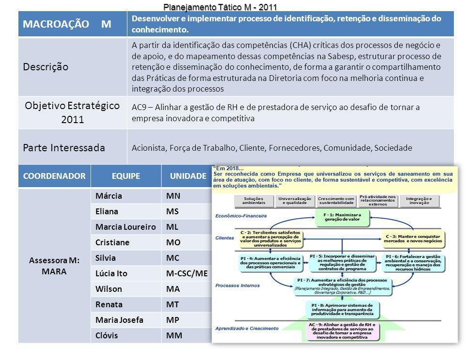 Planejamento Tático M - 2011