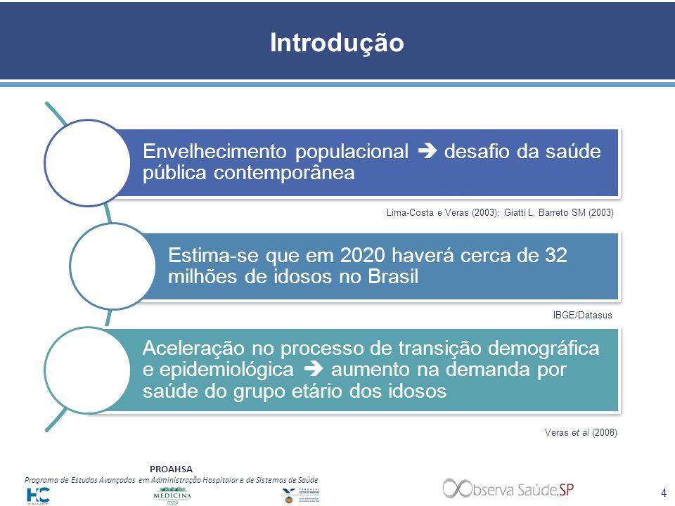 Introdução Envelhecimento populacional  desafio da saúde pública contemporânea.
