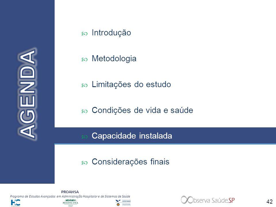 Introdução Metodologia. Limitações do estudo. Condições de vida e saúde.