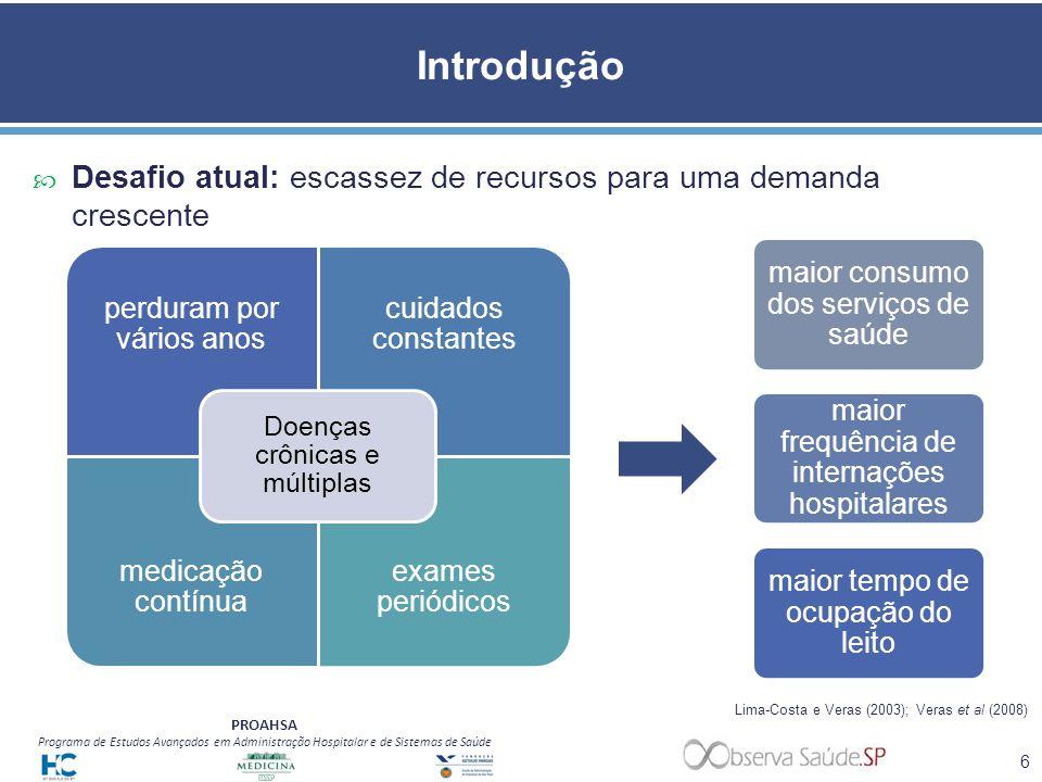 Introdução Desafio atual: escassez de recursos para uma demanda crescente. Doenças crônicas e múltiplas.