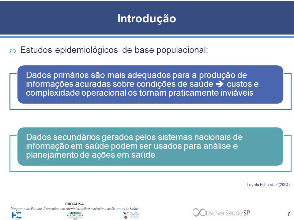 Introdução Estudos epidemiológicos de base populacional: