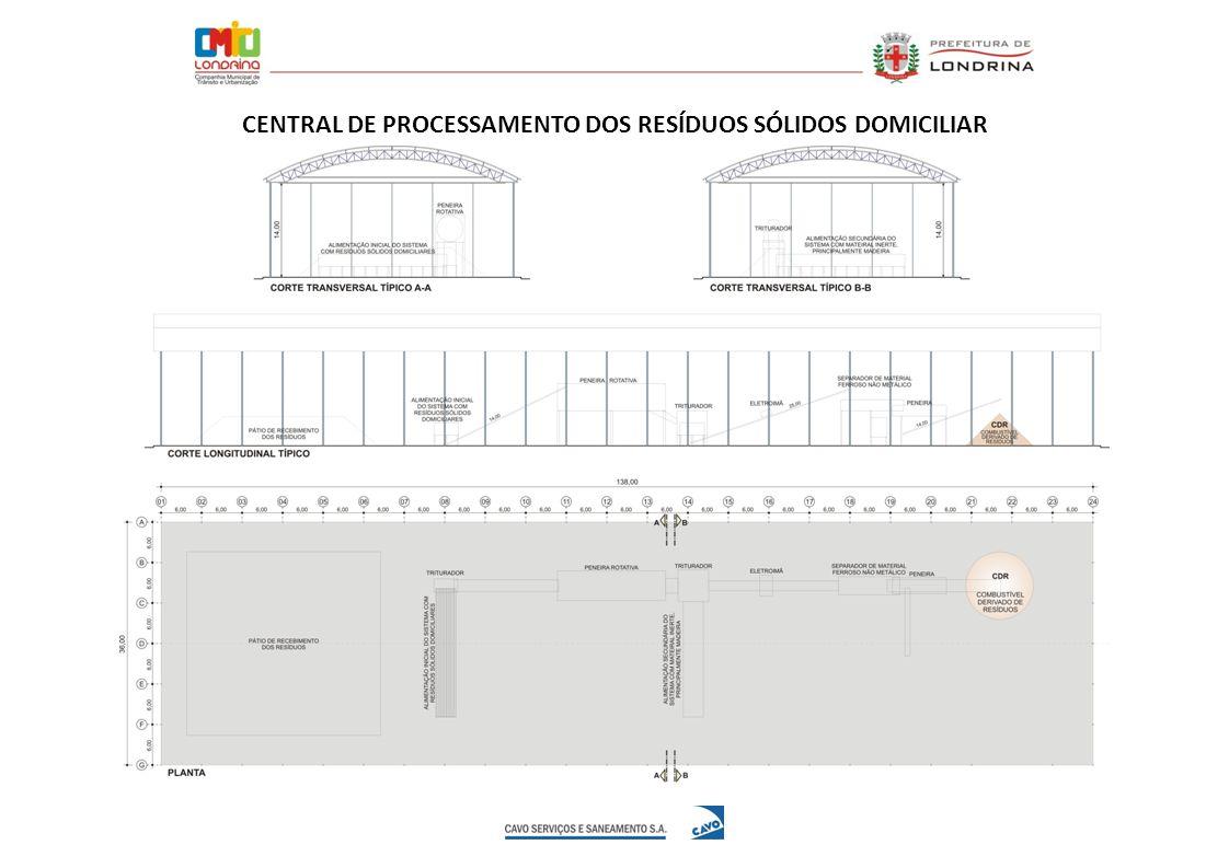 CENTRAL DE PROCESSAMENTO DOS RESÍDUOS SÓLIDOS DOMICILIAR