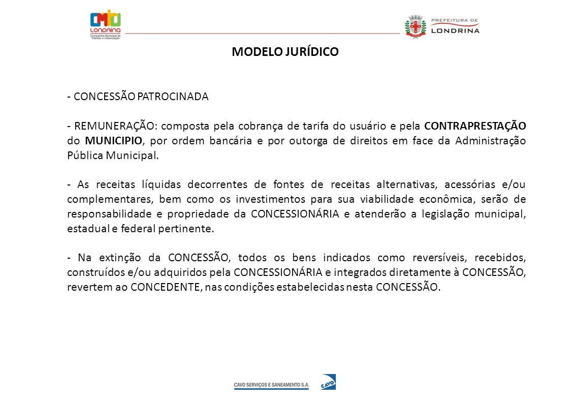 MODELO JURÍDICO - CONCESSÃO PATROCINADA