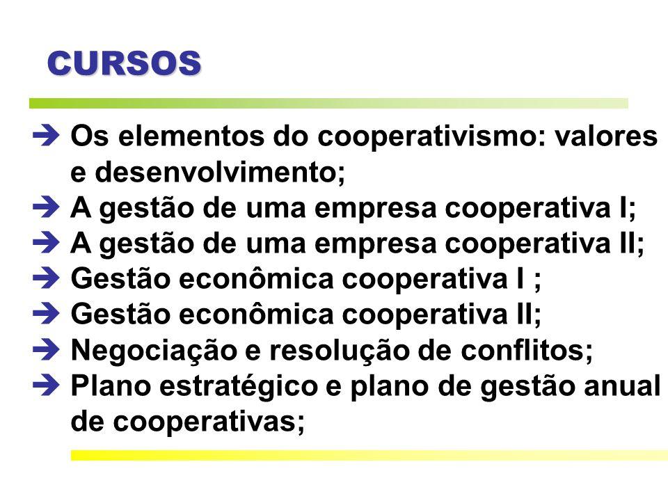 CURSOS Os elementos do cooperativismo: valores e desenvolvimento;