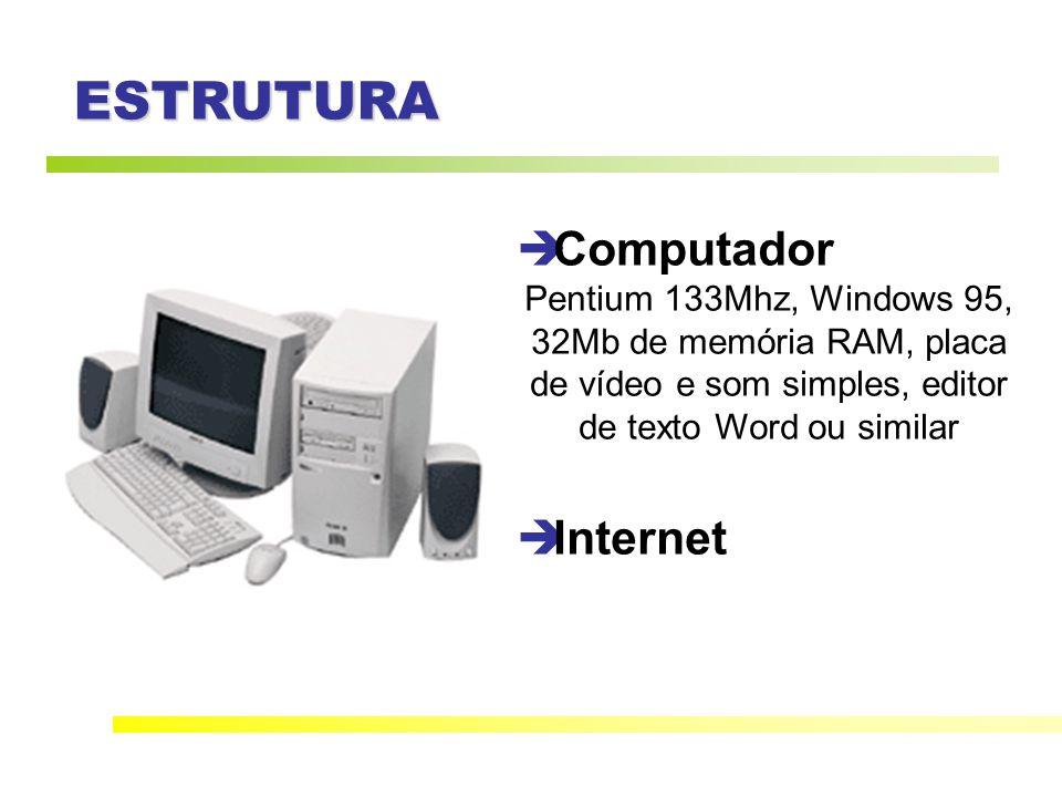 ESTRUTURA Computador Internet