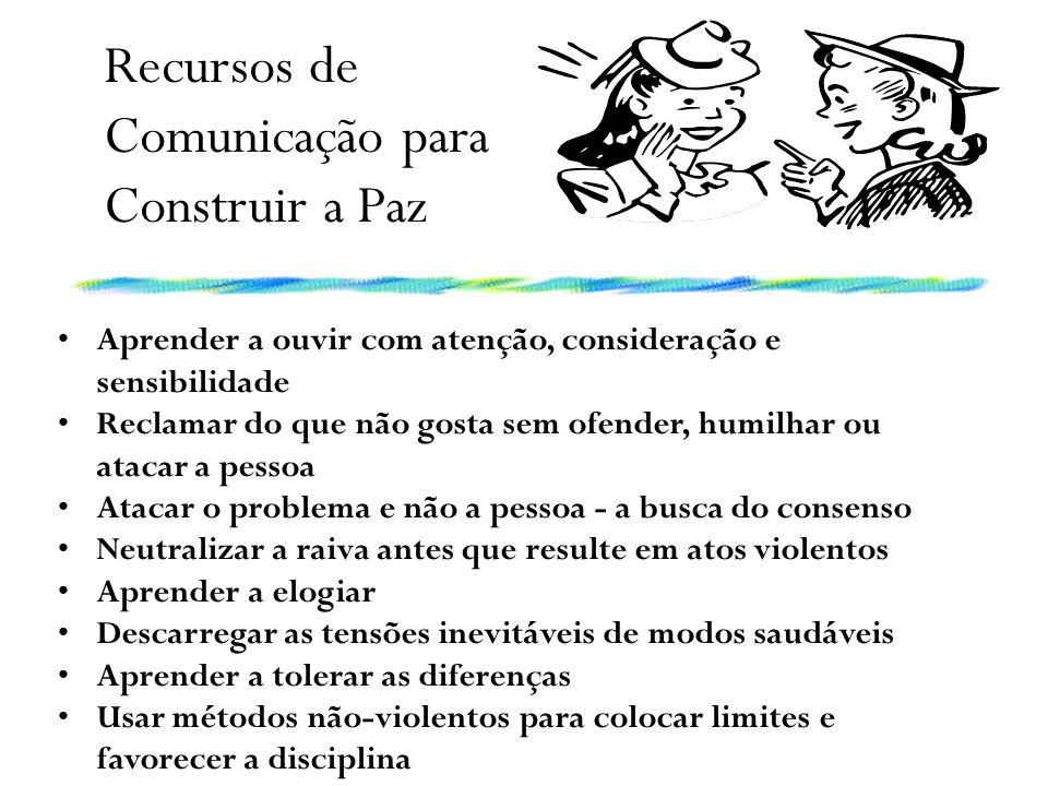 Recursos de Comunicação para Construir a Paz