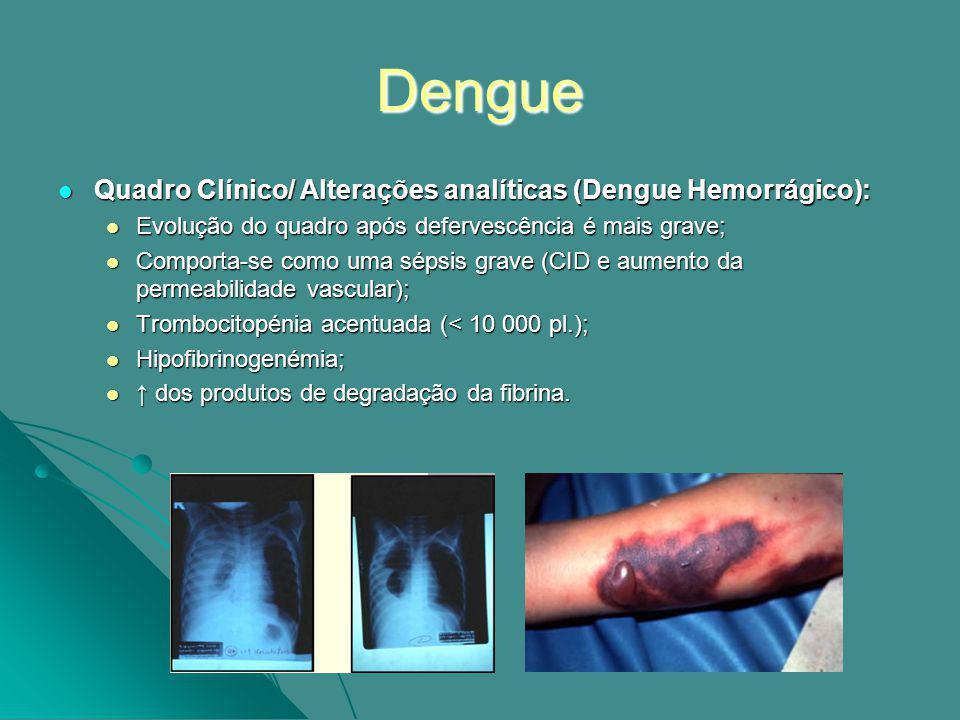 Dengue Quadro Clínico/ Alterações analíticas (Dengue Hemorrágico):