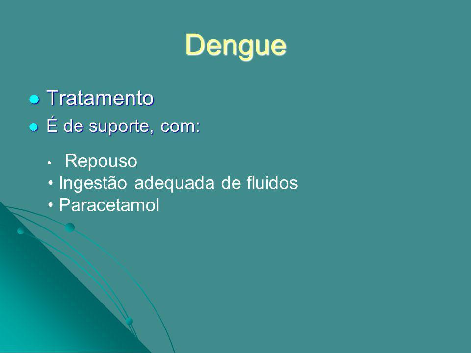 Dengue Tratamento É de suporte, com: Ingestão adequada de fluidos