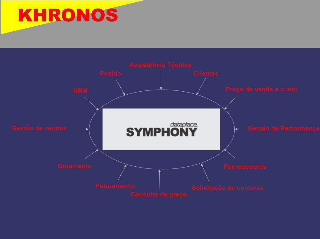 KHRONOS Assistência Técnica Clientes Consulta de preço Pedido