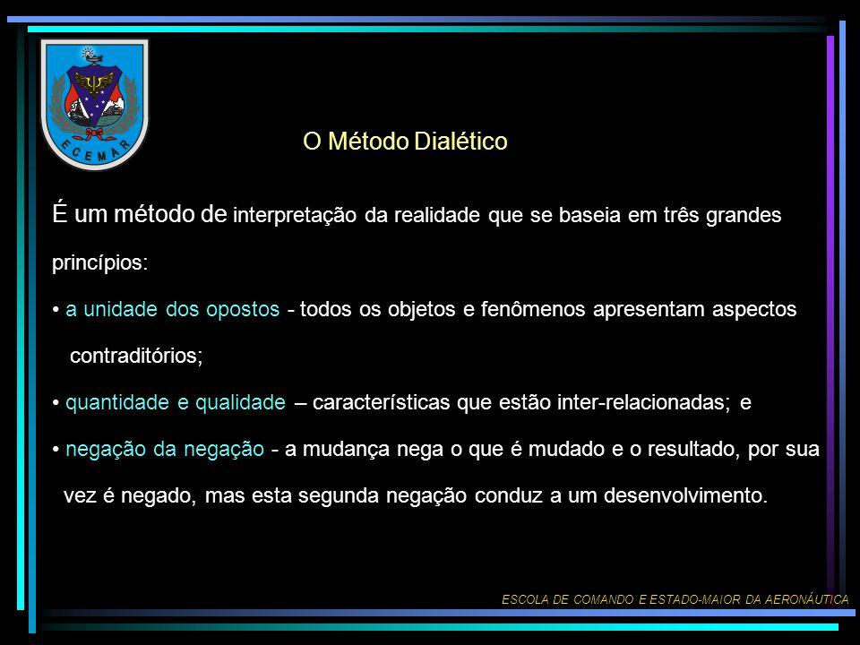 O Método Dialético É um método de interpretação da realidade que se baseia em três grandes. princípios:
