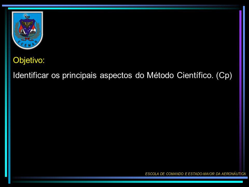 Identificar os principais aspectos do Método Científico. (Cp)