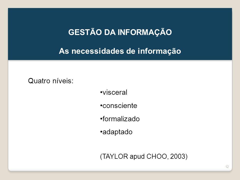 As necessidades de informação