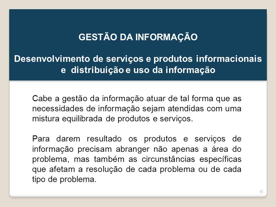 GESTÃO DA INFORMAÇÃO Desenvolvimento de serviços e produtos informacionais e distribuição e uso da informação.