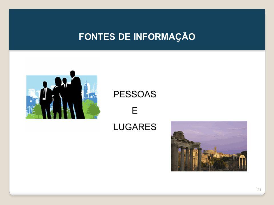 FONTES DE INFORMAÇÃO PESSOAS E LUGARES