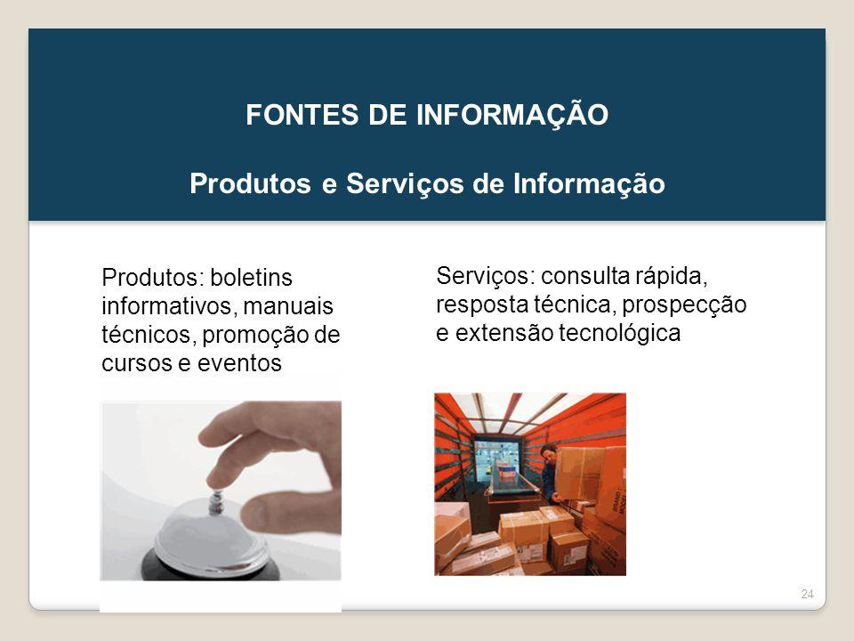 Produtos e Serviços de Informação