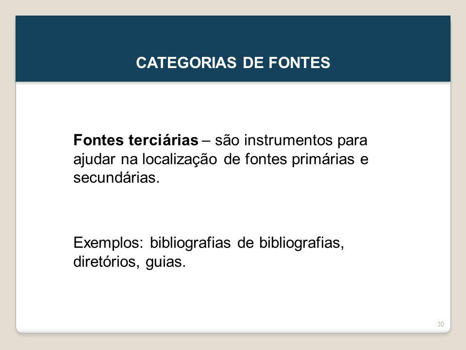 Exemplos: bibliografias de bibliografias, diretórios, guias.