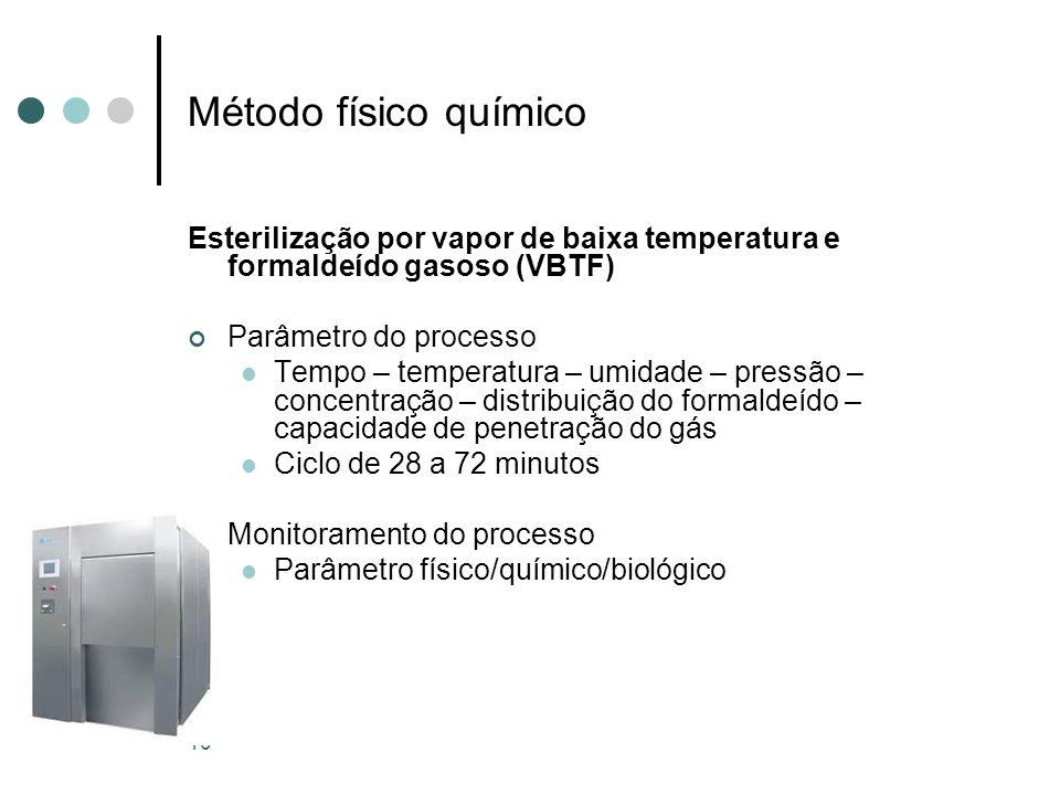 Método físico químico Esterilização por vapor de baixa temperatura e formaldeído gasoso (VBTF) Parâmetro do processo.
