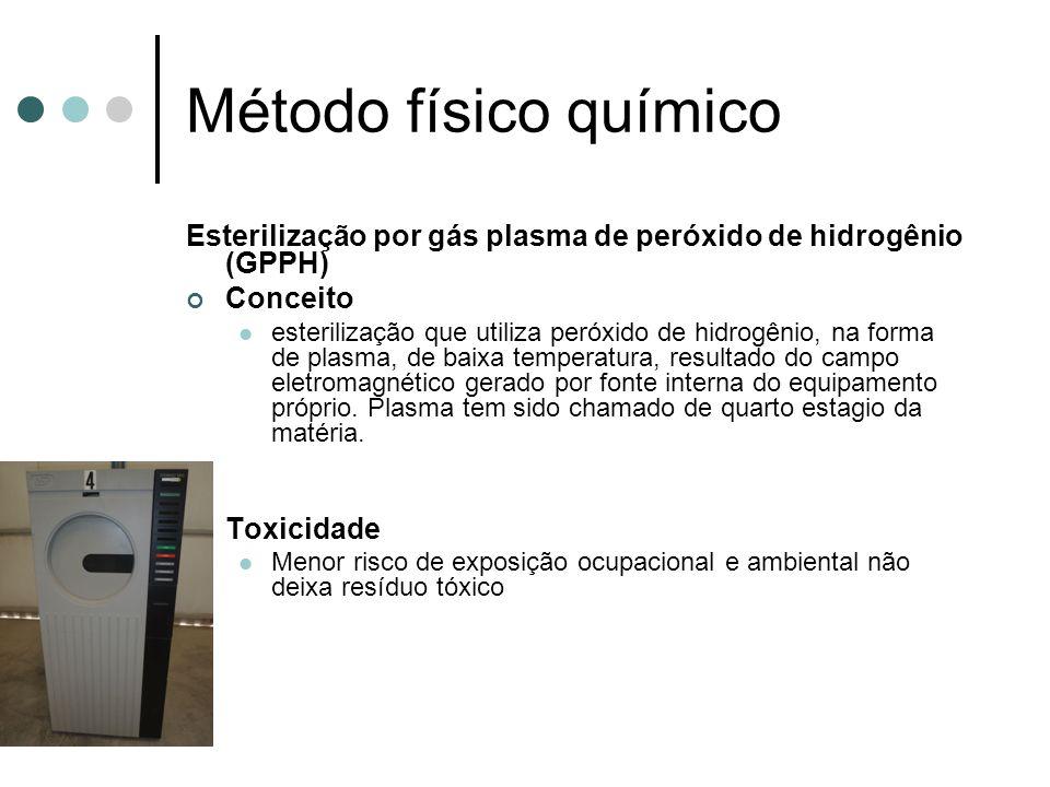 Método físico químico Esterilização por gás plasma de peróxido de hidrogênio (GPPH) Conceito.
