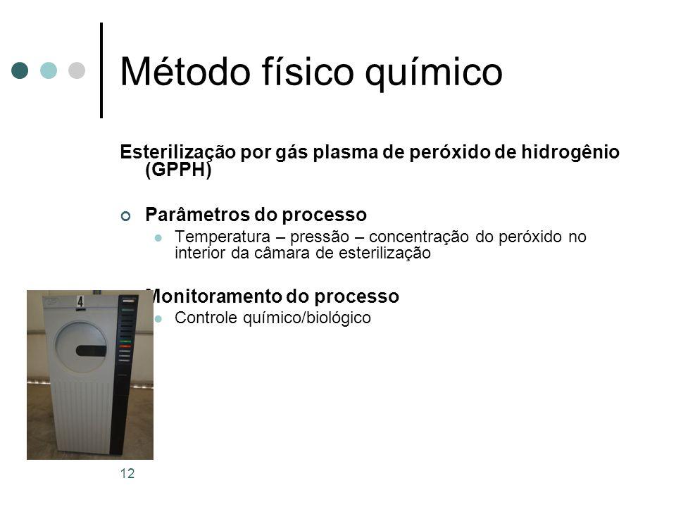 Método físico químico Esterilização por gás plasma de peróxido de hidrogênio (GPPH) Parâmetros do processo.
