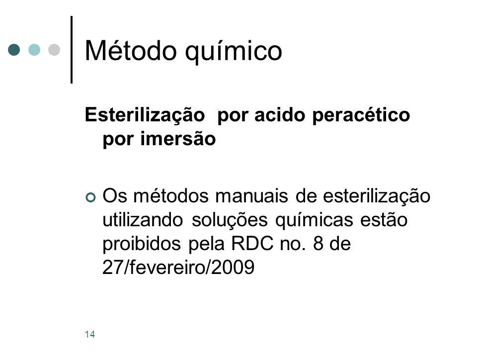 Método químico Esterilização por acido peracético por imersão