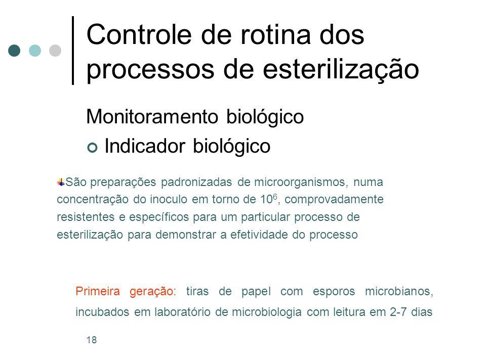 Controle de rotina dos processos de esterilização