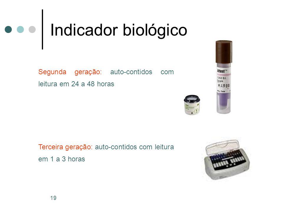 Indicador biológico Segunda geração: auto-contidos com leitura em 24 a 48 horas.