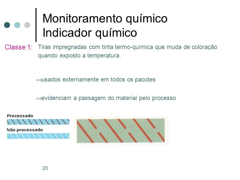 Monitoramento químico Indicador químico