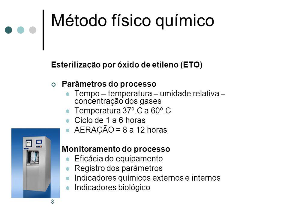 Método físico químico Esterilização por óxido de etileno (ETO)