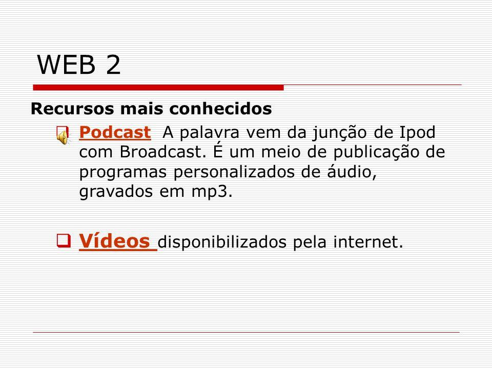 WEB 2 Vídeos disponibilizados pela internet. Recursos mais conhecidos