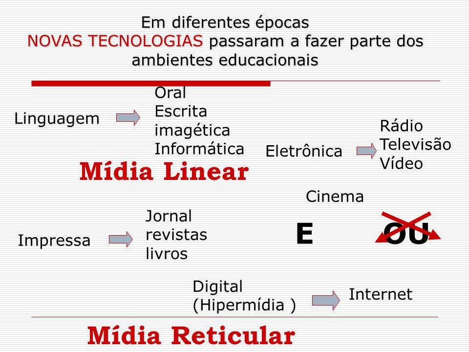 NOVAS TECNOLOGIAS passaram a fazer parte dos ambientes educacionais