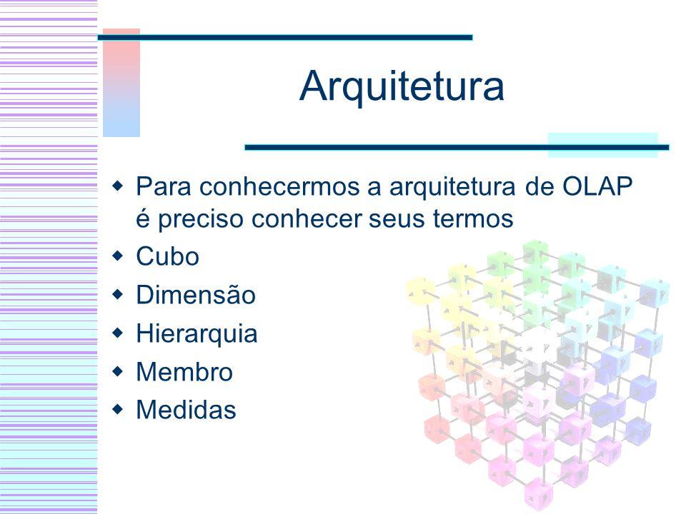 Arquitetura Para conhecermos a arquitetura de OLAP é preciso conhecer seus termos. Cubo. Dimensão.