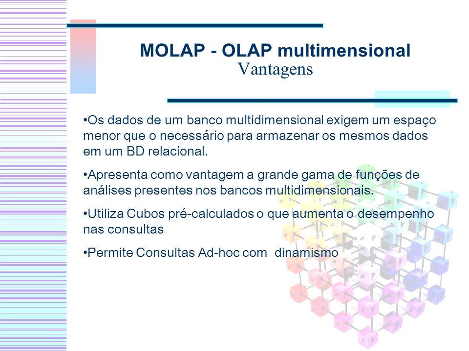 MOLAP - OLAP multimensional Vantagens