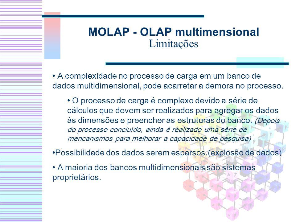 MOLAP - OLAP multimensional Limitações